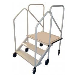 STEPS FOR DR FLAT PANELS